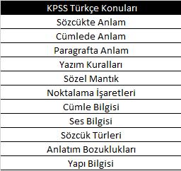 KPSS Türkçe Konuları